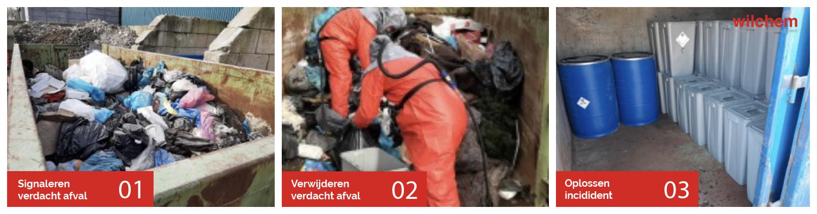 Verdacht afval verpakken? Wilchem staat voor je klaar